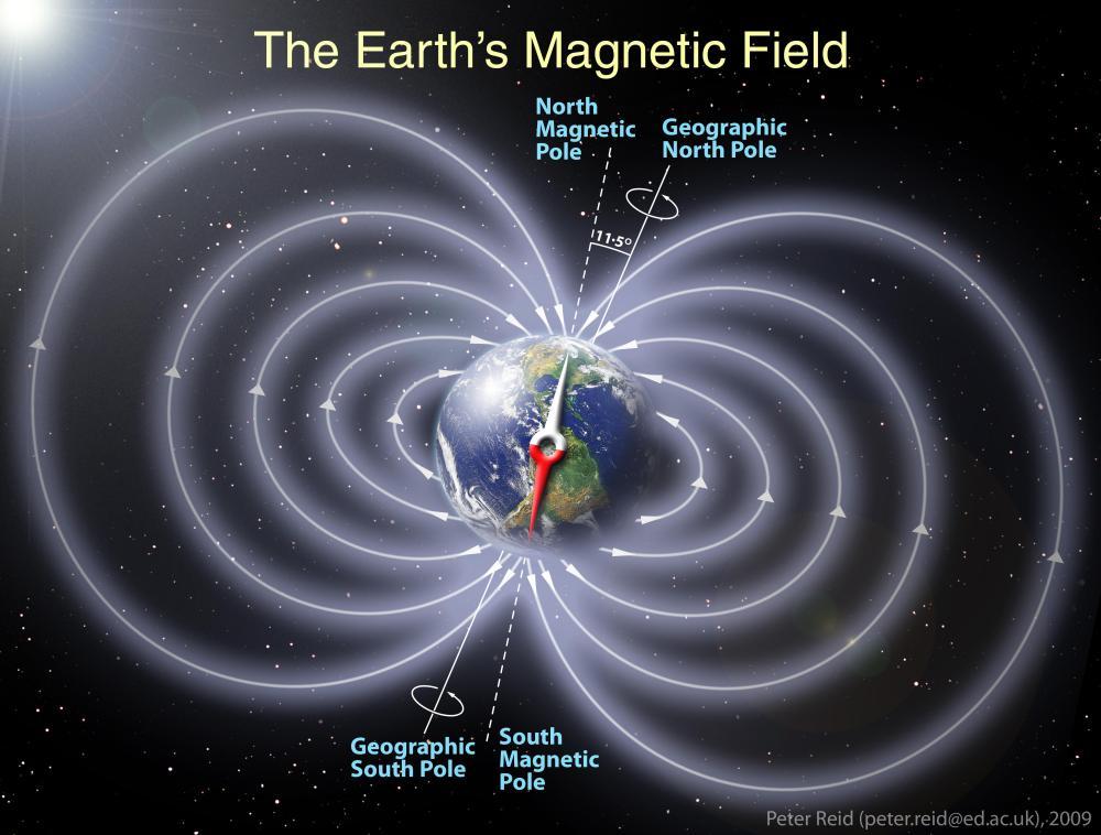 geomagnetic-field-orig_full